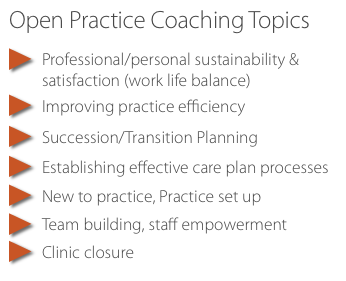 Coaching Topics